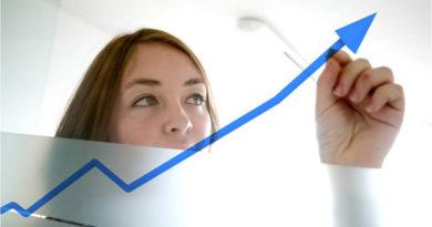 Como aumentar  a inteligência de    negócios no varejo?